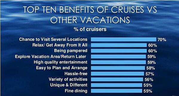 Family Cruise Guide for BeginnersWhy Take A Family Cruise?
